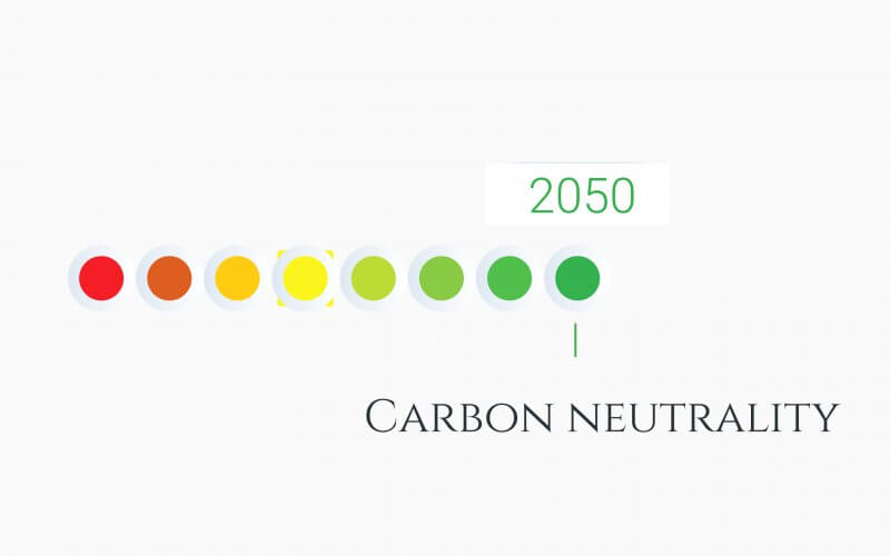 2050年カーボンニュートラル